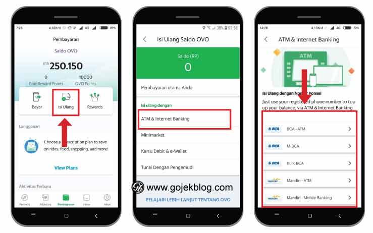 Cara Mudah Aktivasi Ovo Dan Top Up Ovo Pada Aplikasi Grab Blog Ojek Online