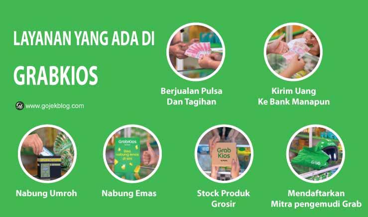 layanan dan fitur GrabKios terbaru